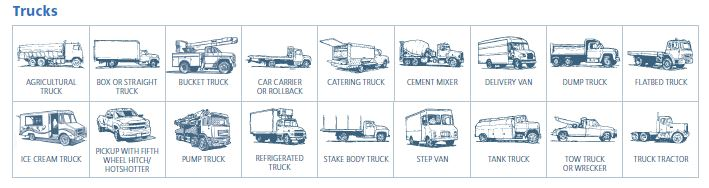 Here is an info graphic showing all of the most popular trucks and commercial vehicles that we insure everyday.